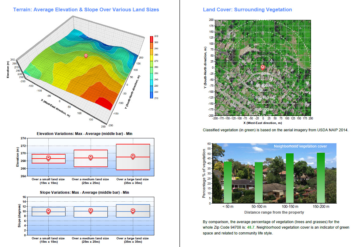 Some Imagery Sources For The Northern California Wildfires In - Elevation level by address