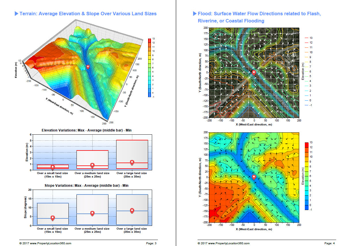 Introducing Three New Tools For Investigating Floodprone Areas In - Elevation level by address