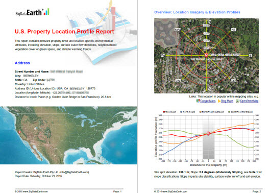 LocationProfile_demo_USA
