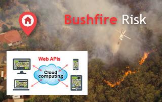 Advancing Bushfire Risk Analytics with Location Profile APIs